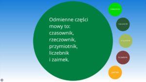 lekcje polskiego1 300x169 - Powtórka z gramatyki języka polskiego w klasie 5 szkoły podstawowej FILM