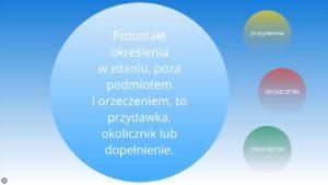 lekcje polskiego19 2 300x169 - Powtórka z gramatyki języka polskiego w klasie 5 szkoły podstawowej FILM